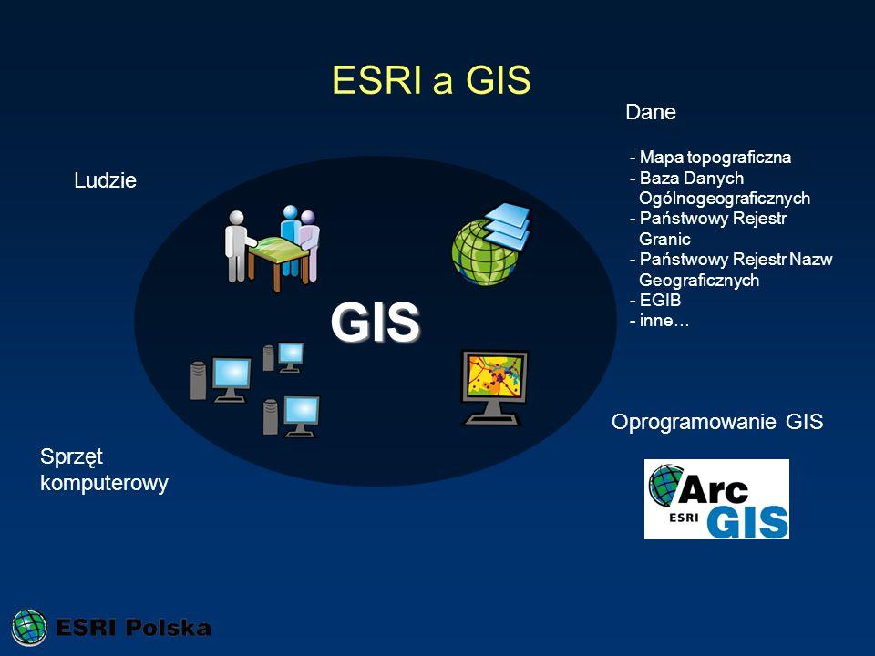 ESRI a GIS Ludzie Sprzęt komputerowy Dane Oprogramowanie GIS GIS - Mapa topograficzna - Baza Danych Ogólnogeograficznych - Państwowy Rejestr Granic -