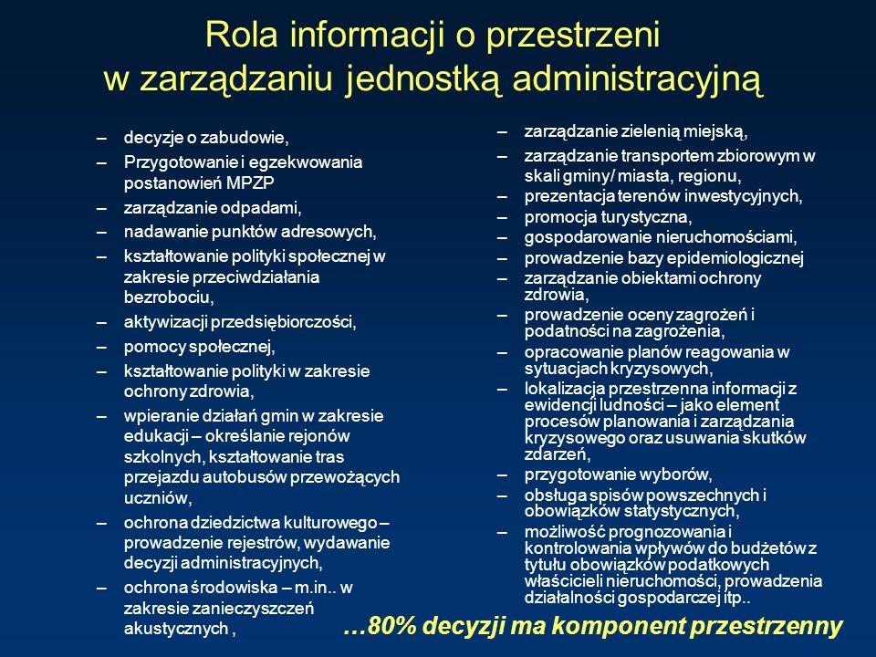 Rola informacji o przestrzeni w zarządzaniu jednostką administracyjną –decyzje o zabudowie, –Przygotowanie i egzekwowania postanowień MPZP –zarządzani
