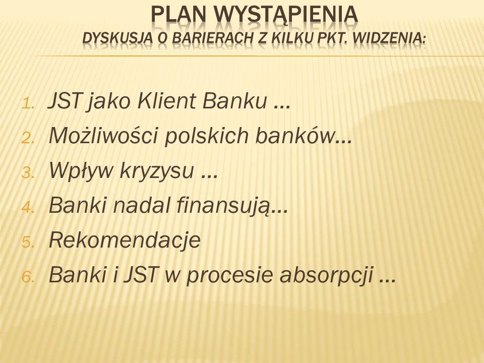 1. JST jako Klient Banku … 2. Możliwości polskich banków… 3. Wpływ kryzysu … 4. Banki nadal finansują… 5. Rekomendacje 6. Banki i JST w procesie absor