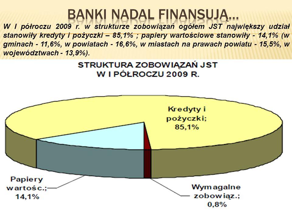 W I półroczu 2009 r. w strukturze zobowiązań ogółem JST największy udział stanowiły kredyty i pożyczki – 85,1% ; papiery wartościowe stanowiły - 14,1%