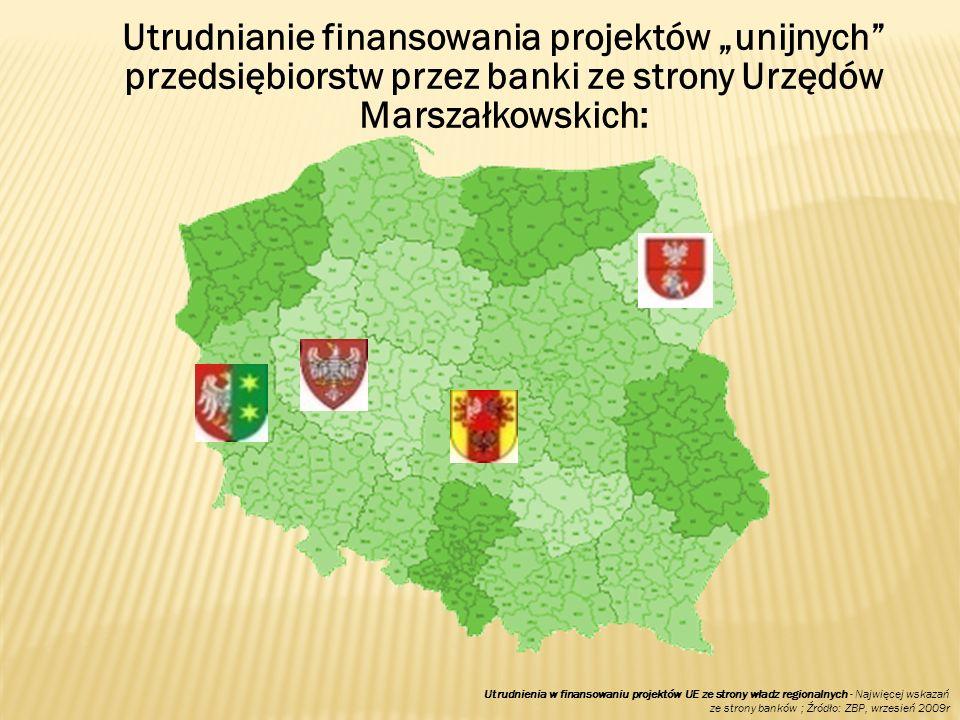 Utrudnianie finansowania projektów unijnych przedsiębiorstw przez banki ze strony Urzędów Marszałkowskich: Utrudnienia w finansowaniu projektów UE ze