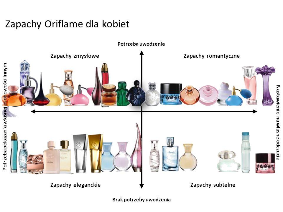 Brak potrzeby uwodzenia Zapachy romantyczne Zapachy eleganckieZapachy subtelne Nastawienie na własne odczucia Potrzeba uwodzenia Zapachy Oriflame dla
