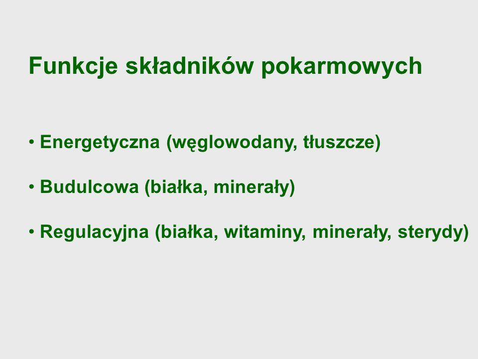 Funkcje składników pokarmowych Energetyczna (węglowodany, tłuszcze) Budulcowa (białka, minerały) Regulacyjna (białka, witaminy, minerały, sterydy)