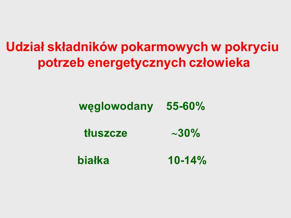 Indeks glikemiczny pokarmów (IG) - procent wzrostu poziomu glukozy we krwi po spożyciu 50 g węglowodanów zawartych w danym produkcie w stosunku do wzrostu stężenia cukru po spożyciu 50 g czystej glukozy (100%) Glikemiczność pokarmu opisuje szybkość pobierania zawartej w pokarmie energii przez organizm Pokarm niskokaloryczny może mieć wysoki IG Pokarm wysokokaloryczny może mieć niski IG Pokarm o niskim IG daje energię na dłuższy czas, uczucie sytości pojawia się wolniej i dłużej trwa Pokarm o wysokim IG daje szybką energię, która starcza na krótko i powoduje szybki powrót uczucia głodu