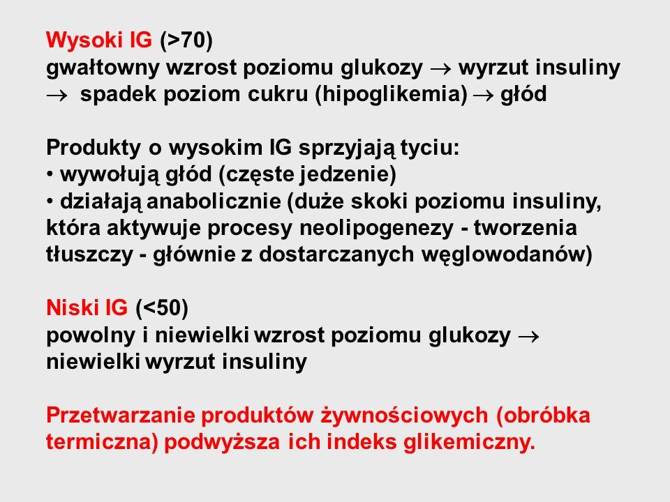 Wysoki IG (>70) gwałtowny wzrost poziomu glukozy wyrzut insuliny spadek poziom cukru (hipoglikemia) głód Produkty o wysokim IG sprzyjają tyciu: wywołu