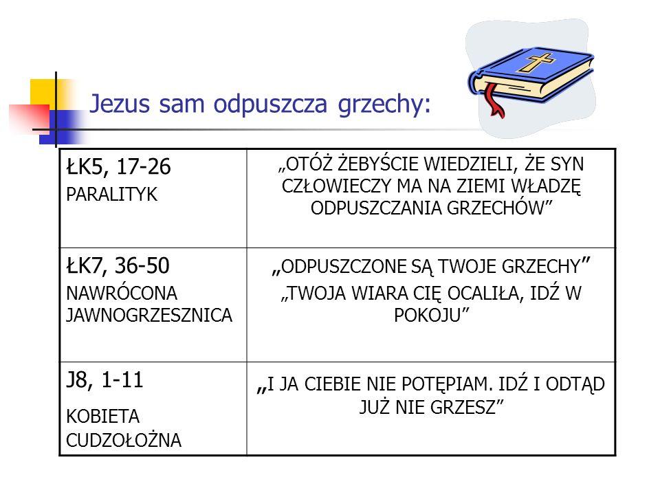 Jezus sam odpuszcza grzechy: ŁK5, 17-26 PARALITYK OTÓŻ ŻEBYŚCIE WIEDZIELI, ŻE SYN CZŁOWIECZY MA NA ZIEMI WŁADZĘ ODPUSZCZANIA GRZECHÓW ŁK7, 36-50 NAWRÓ