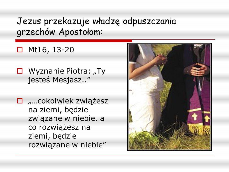 Zmartwychwstały ukazuje się Apostołom… J 20, 19-23 J 20, 19-23 Weźmijcie Ducha Świętego.