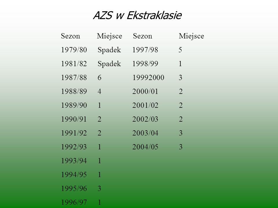 Brązowy medal Mistrzostw Polski 1996 2000 2004 2005 III miejsce w Top Teams Cup 2002 Superpuchar Polski 1995 Puchar Polski 1998