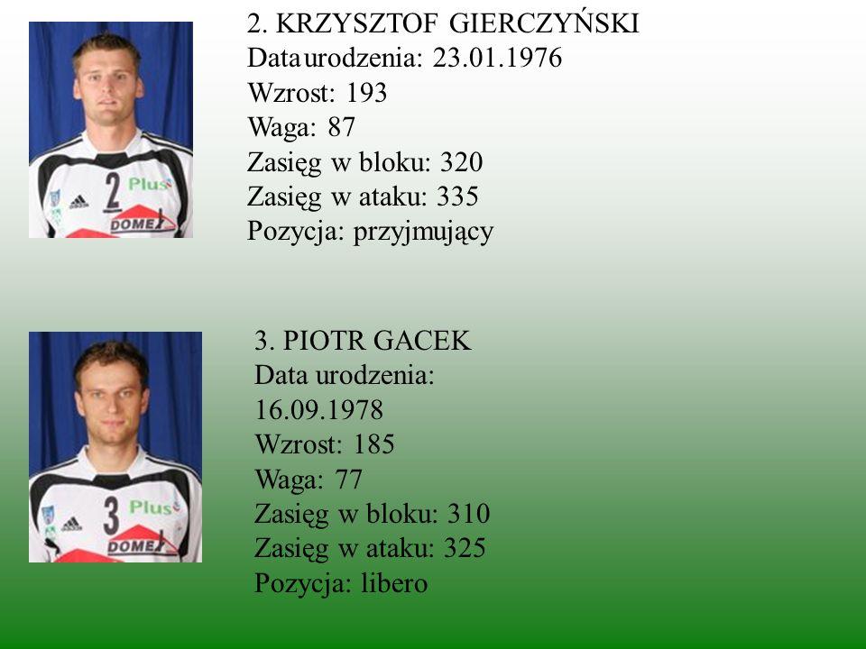 Zbigniew Sznober – trener odnowy 1. BARTOSZ GAWRYSZEWSKI Data urodzenia: 22.08.1985 Wzrost: 202 Waga: 83 Zasięg w bloku: 323 Zasięg w ataku: 345 Pozyc