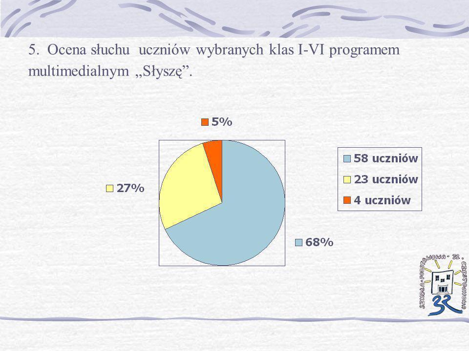 5. Ocena słuchu uczniów wybranych klas I-VI programem multimedialnym Słyszę.
