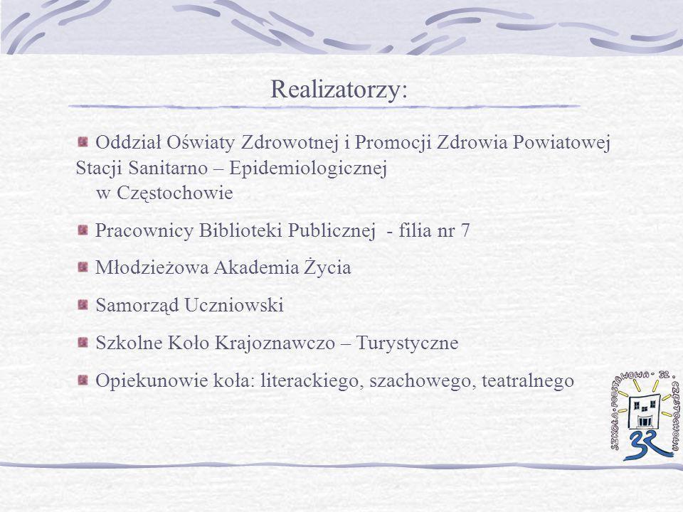 Oddział Oświaty Zdrowotnej i Promocji Zdrowia Powiatowej Stacji Sanitarno – Epidemiologicznej w Częstochowie Pracownicy Biblioteki Publicznej - filia