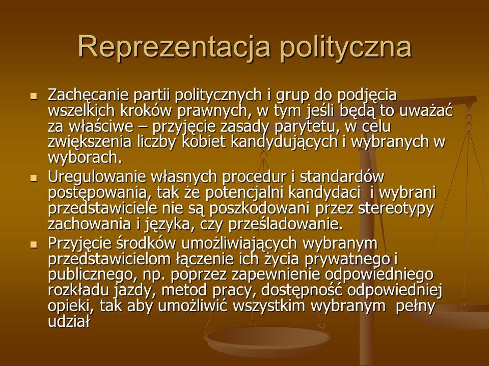 Reprezentacja polityczna Zachęcanie partii politycznych i grup do podjęcia wszelkich kroków prawnych, w tym jeśli będą to uważać za właściwe – przyjęc
