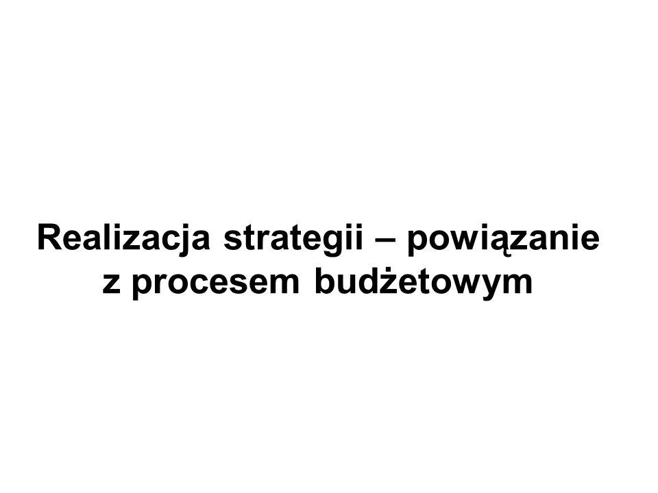 Realizacja strategii – powiązanie z procesem budżetowym