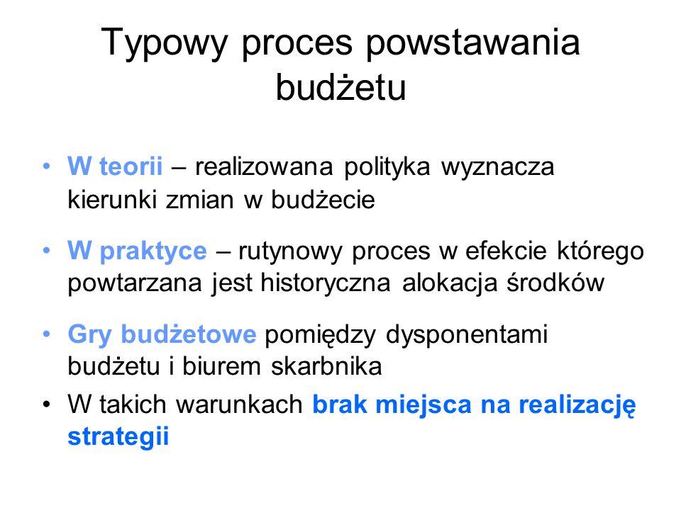 Typowy proces powstawania budżetu W teorii – realizowana polityka wyznacza kierunki zmian w budżecie W praktyce – rutynowy proces w efekcie którego po