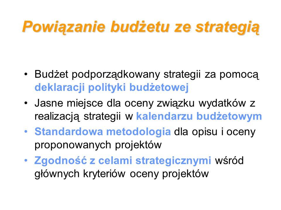 Powiązanie budżetu ze strategią Budżet podporządkowany strategii za pomocą deklaracji polityki budżetowej Jasne miejsce dla oceny związku wydatków z r
