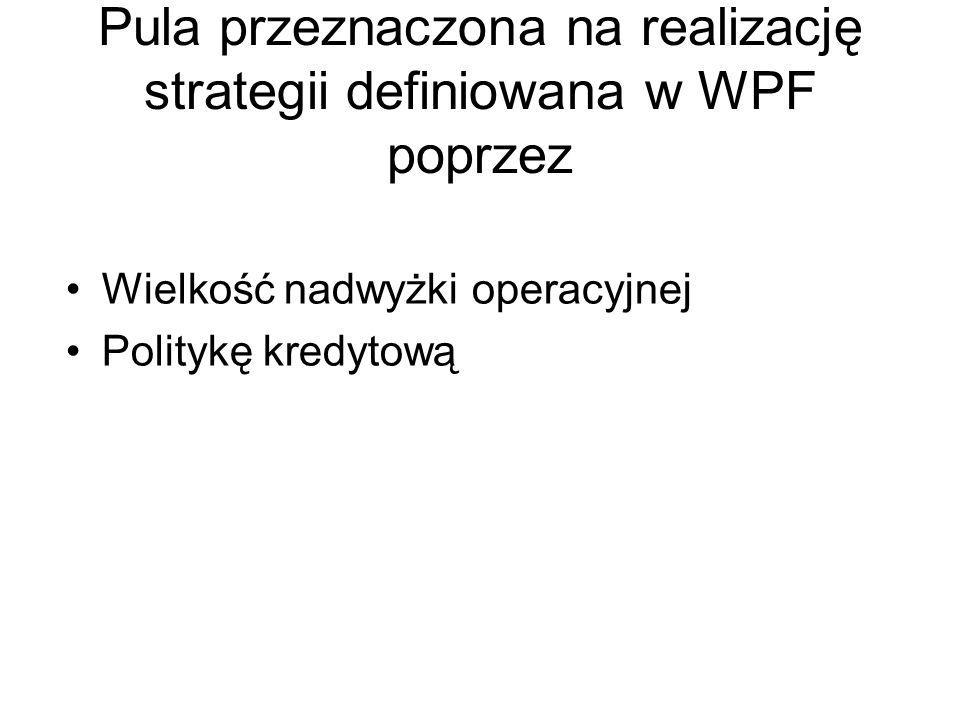 Pula przeznaczona na realizację strategii definiowana w WPF poprzez Wielkość nadwyżki operacyjnej Politykę kredytową
