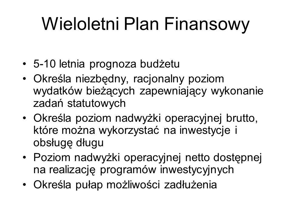 Wieloletni Plan Finansowy 5-10 letnia prognoza budżetu Określa niezbędny, racjonalny poziom wydatków bieżących zapewniający wykonanie zadań statutowyc
