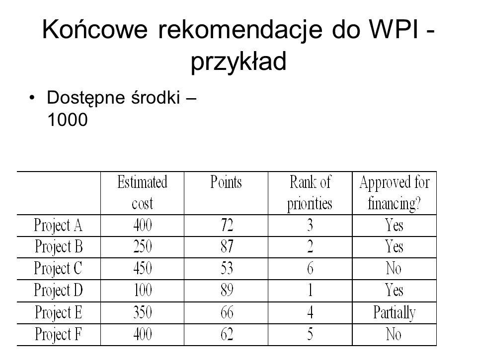 Końcowe rekomendacje do WPI - przykład Dostępne środki – 1000