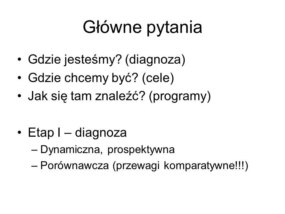 Główne pytania Gdzie jesteśmy? (diagnoza) Gdzie chcemy być? (cele) Jak się tam znaleźć? (programy) Etap I – diagnoza –Dynamiczna, prospektywna –Porówn