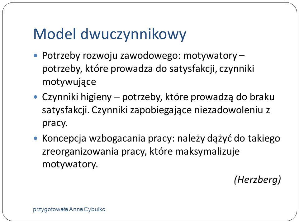 Model dwuczynnikowy Potrzeby rozwoju zawodowego: motywatory – potrzeby, które prowadza do satysfakcji, czynniki motywujące Czynniki higieny – potrzeby
