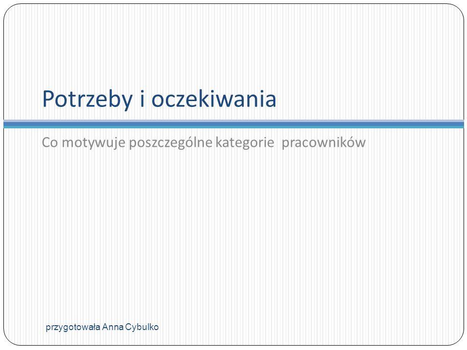 Potrzeby i oczekiwania Co motywuje poszczególne kategorie pracowników przygotowała Anna Cybulko