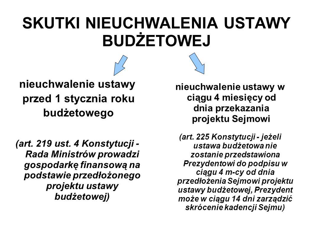 SKUTKI NIEUCHWALENIA USTAWY BUDŻETOWEJ nieuchwalenie ustawy przed 1 stycznia roku budżetowego (art. 219 ust. 4 Konstytucji - Rada Ministrów prowadzi g