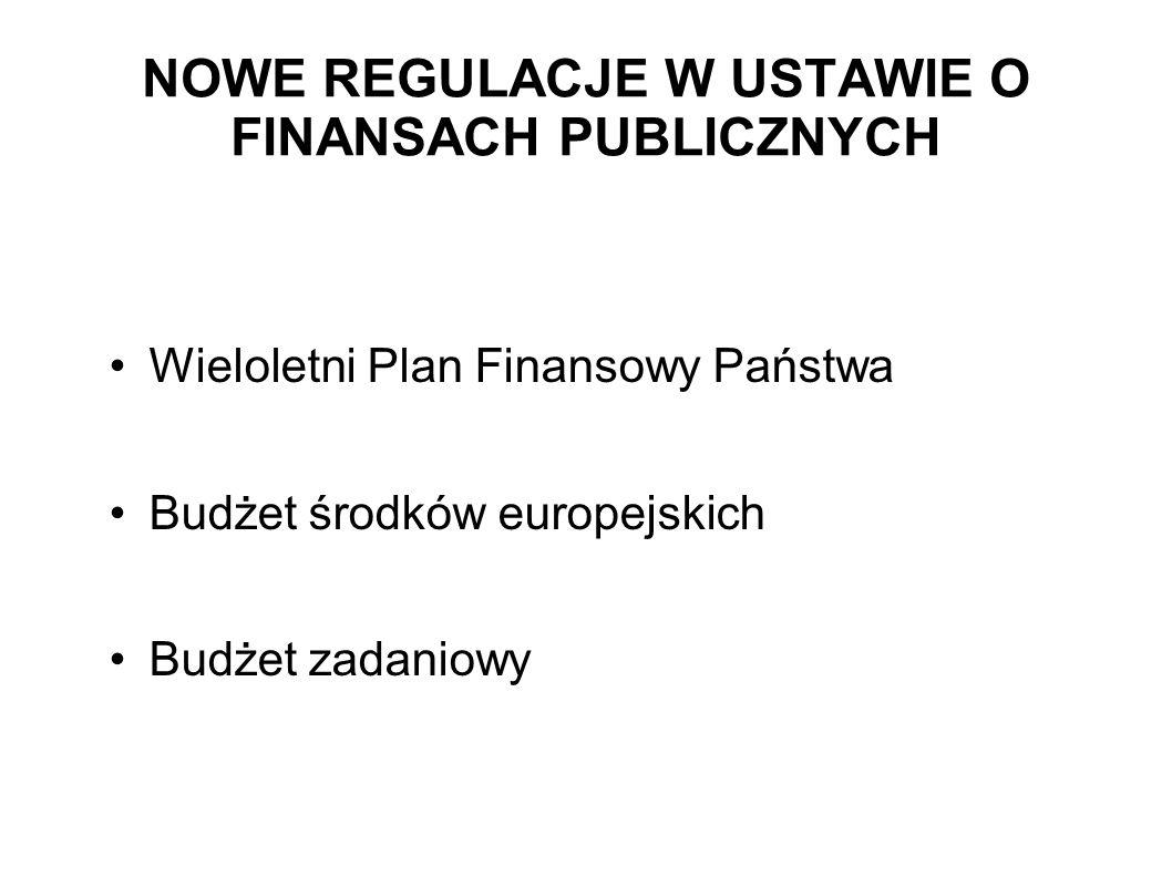 NOWE REGULACJE W USTAWIE O FINANSACH PUBLICZNYCH Wieloletni Plan Finansowy Państwa Budżet środków europejskich Budżet zadaniowy