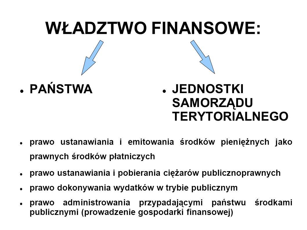 WŁADZTWO FINANSOWE: PAŃSTWA JEDNOSTKI SAMORZĄDU TERYTORIALNEGO prawo ustanawiania i emitowania środków pieniężnych jako prawnych środków płatniczych p