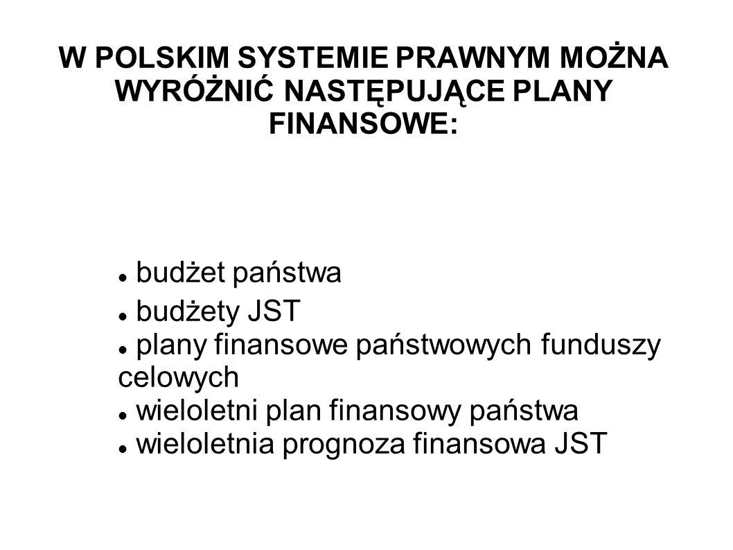 W POLSKIM SYSTEMIE PRAWNYM MOŻNA WYRÓŻNIĆ NASTĘPUJĄCE PLANY FINANSOWE: budżet państwa budżety JST plany finansowe państwowych funduszy celowych wielol