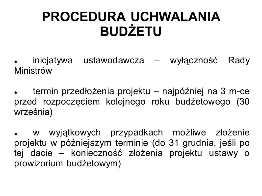 inicjatywa ustawodawcza – wyłączność Rady Ministrów termin przedłożenia projektu – najpóźniej na 3 m-ce przed rozpoczęciem kolejnego roku budżetowego