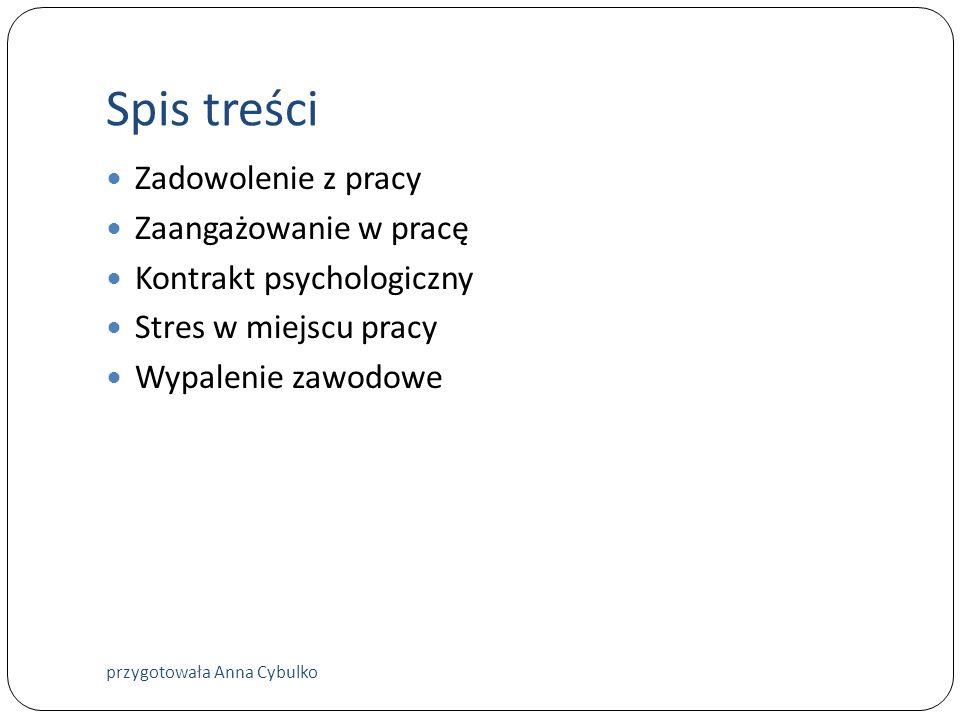 Źródła stresu w miejscu pracy Przeciążenie pracą Przeciążenie sensoryczne Zła atmosfera – konflikty w miejscu pracy Nieprzewidywalność Nadmierne obciążenie emocjonalne, poczucie bezsilności przygotowała Anna Cybulko