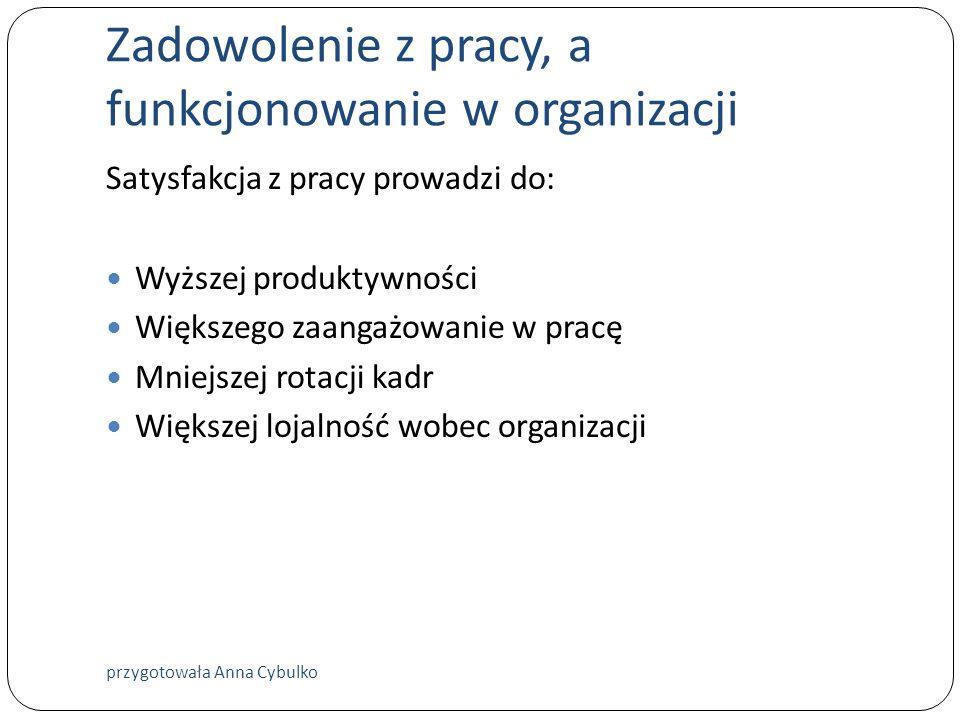 Kontrakt psychologiczny – zawartość (punkt widzenia pracodawcy) Kompetencje Wysiłek Zgodność Przestrzeganie zasad Zaangażowanie lojalność przygotowała Anna Cybulko