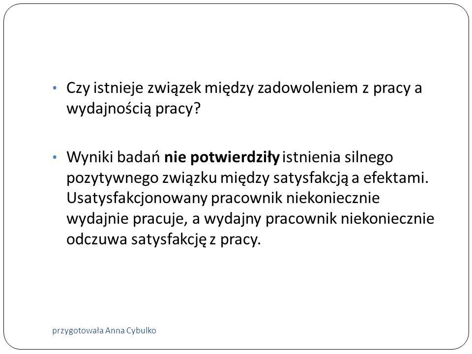 Zaangażowanie w pracę przygotowała Anna Cybulko