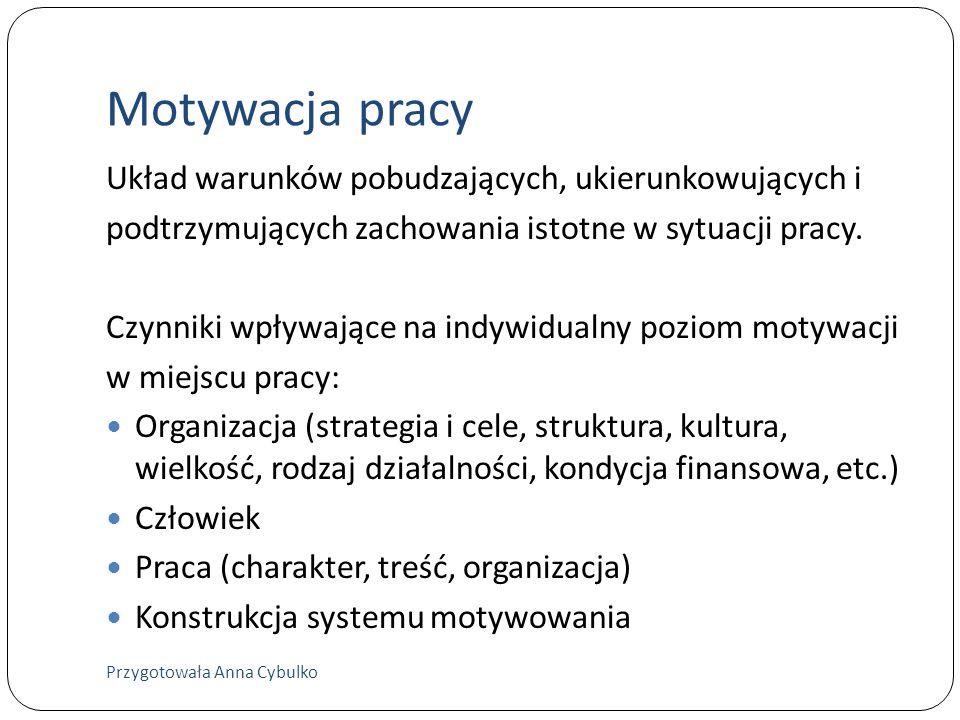 Motywacja pracy Układ warunków pobudzających, ukierunkowujących i podtrzymujących zachowania istotne w sytuacji pracy. Czynniki wpływające na indywidu