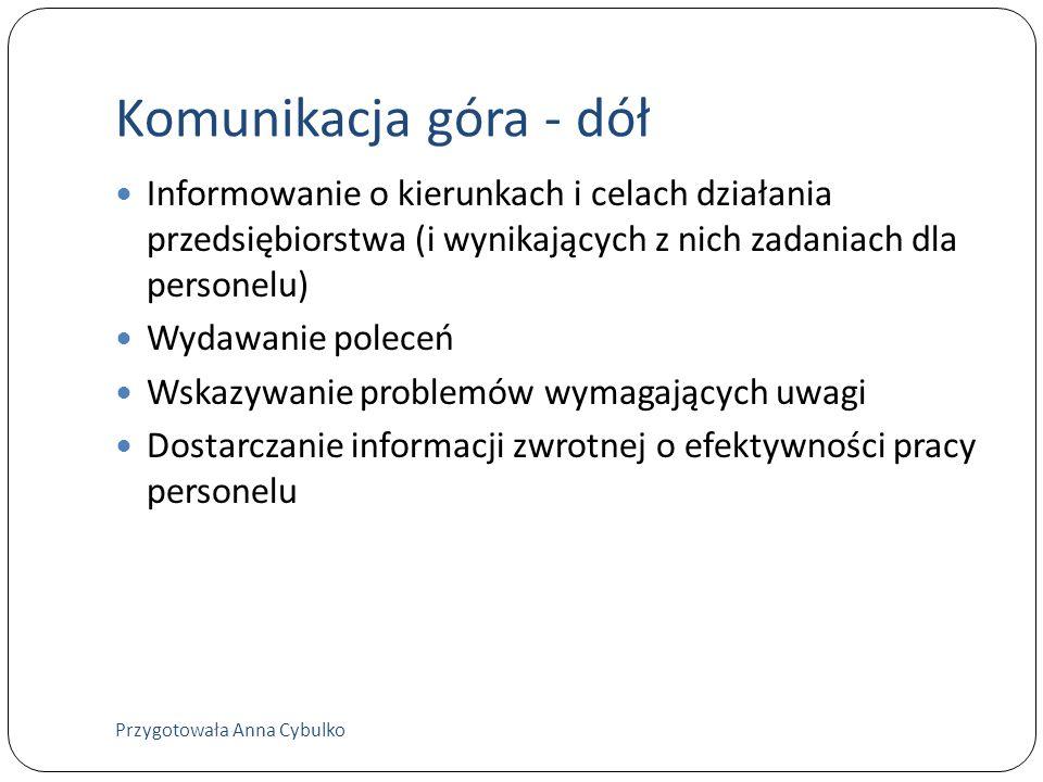 Komunikacja góra - dół Informowanie o kierunkach i celach działania przedsiębiorstwa (i wynikających z nich zadaniach dla personelu) Wydawanie poleceń