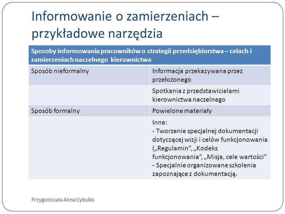 Informowanie o zamierzeniach – przykładowe narzędzia Sposoby informowania pracowników o strategii przedsiębiorstwa – celach i zamierzeniach naczelnego