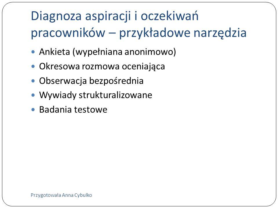 Diagnoza aspiracji i oczekiwań pracowników – przykładowe narzędzia Ankieta (wypełniana anonimowo) Okresowa rozmowa oceniająca Obserwacja bezpośrednia