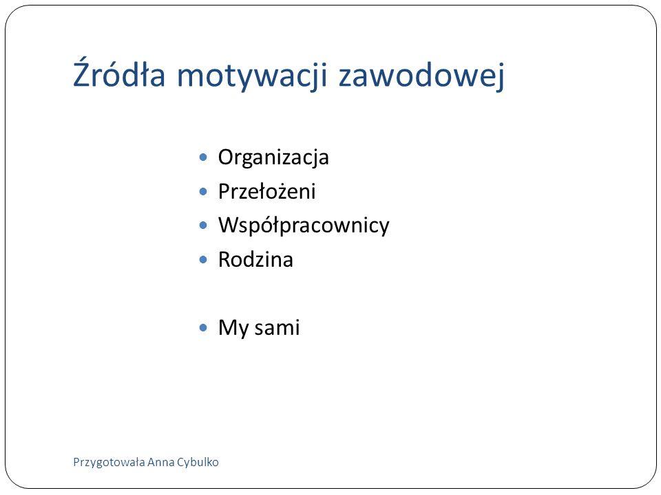 Źródła motywacji zawodowej Organizacja Przełożeni Współpracownicy Rodzina My sami Przygotowała Anna Cybulko