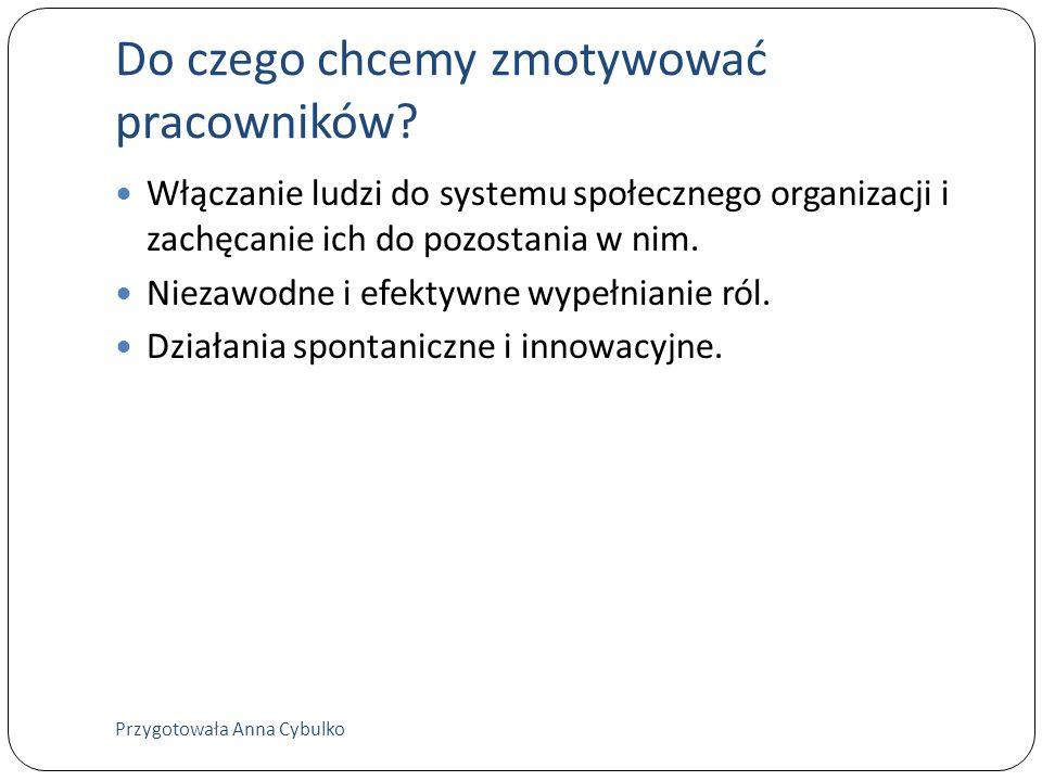 Badanie opinii pracowników nt.