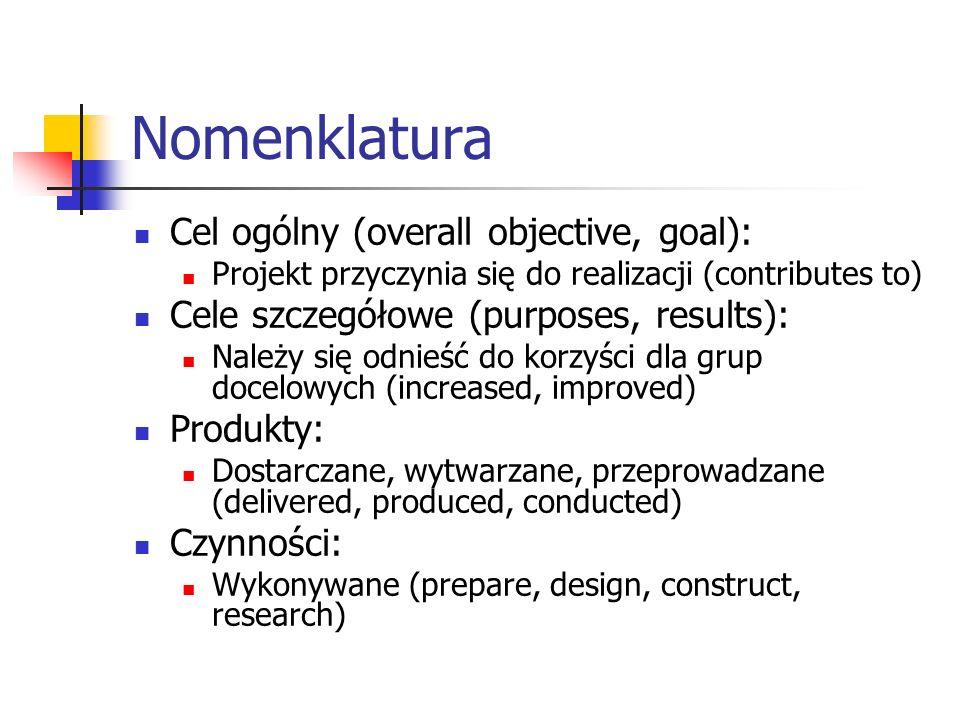 Nomenklatura Cel ogólny (overall objective, goal): Projekt przyczynia się do realizacji (contributes to) Cele szczegółowe (purposes, results): Należy