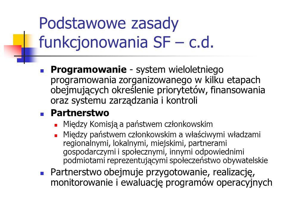 Podstawowe zasady funkcjonowania SF – c.d. Programowanie - system wieloletniego programowania zorganizowanego w kilku etapach obejmujących określenie