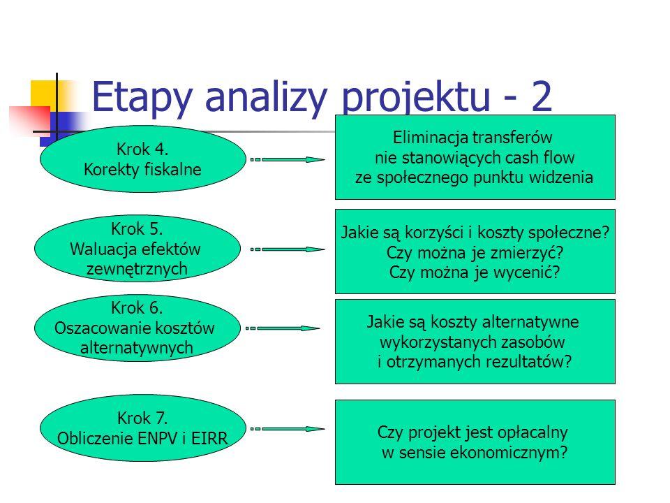 Etapy analizy projektu - 2 Krok 4. Korekty fiskalne Eliminacja transferów nie stanowiących cash flow ze społecznego punktu widzenia Krok 5. Waluacja e
