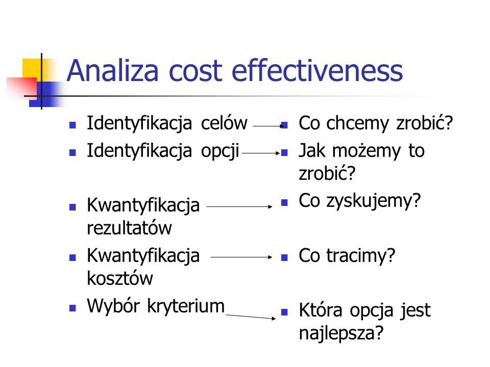 Analiza cost effectiveness Identyfikacja celów Identyfikacja opcji Kwantyfikacja rezultatów Kwantyfikacja kosztów Wybór kryterium Co chcemy zrobić? Ja