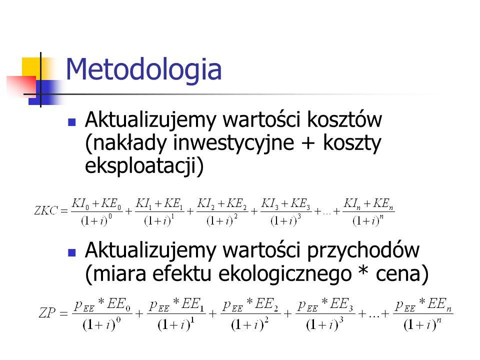 Metodologia Aktualizujemy wartości kosztów (nakłady inwestycyjne + koszty eksploatacji) Aktualizujemy wartości przychodów (miara efektu ekologicznego * cena)