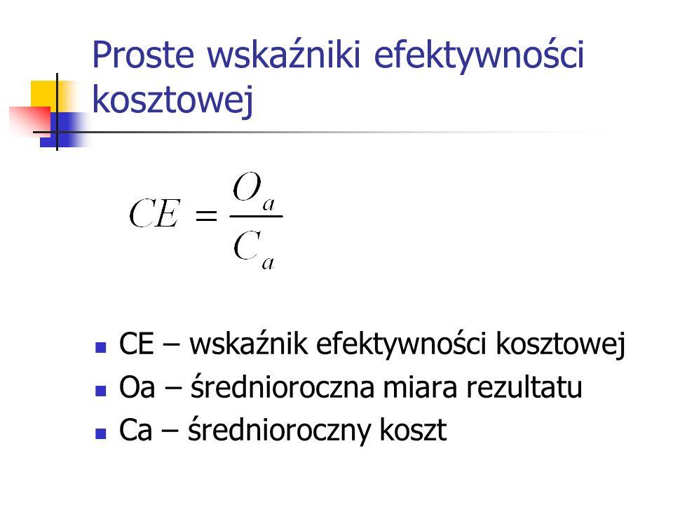 Proste wskaźniki efektywności kosztowej CE – wskaźnik efektywności kosztowej Oa – średnioroczna miara rezultatu Ca – średnioroczny koszt