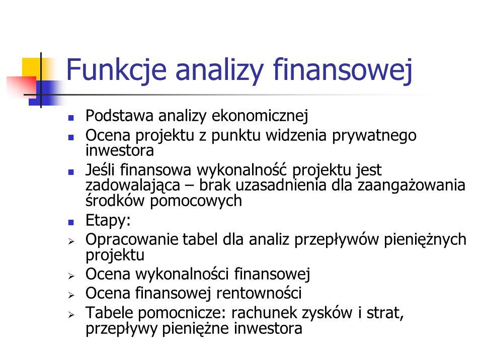 Funkcje analizy finansowej Podstawa analizy ekonomicznej Ocena projektu z punktu widzenia prywatnego inwestora Jeśli finansowa wykonalność projektu jest zadowalająca – brak uzasadnienia dla zaangażowania środków pomocowych Etapy: Opracowanie tabel dla analiz przepływów pieniężnych projektu Ocena wykonalności finansowej Ocena finansowej rentowności Tabele pomocnicze: rachunek zysków i strat, przepływy pieniężne inwestora
