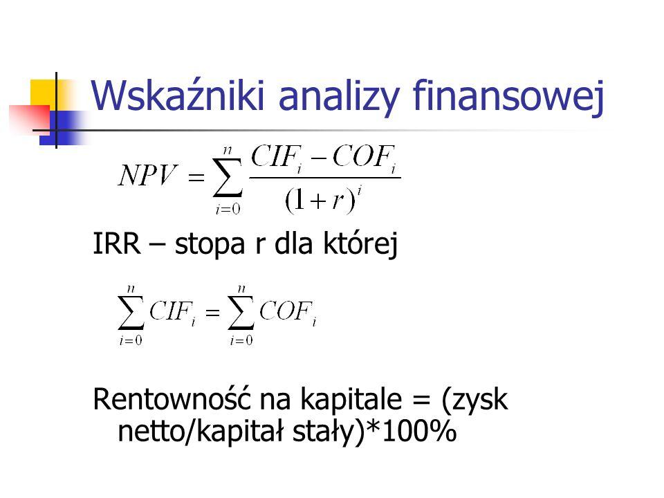 Wskaźniki analizy finansowej IRR – stopa r dla której Rentowność na kapitale = (zysk netto/kapitał stały)*100%