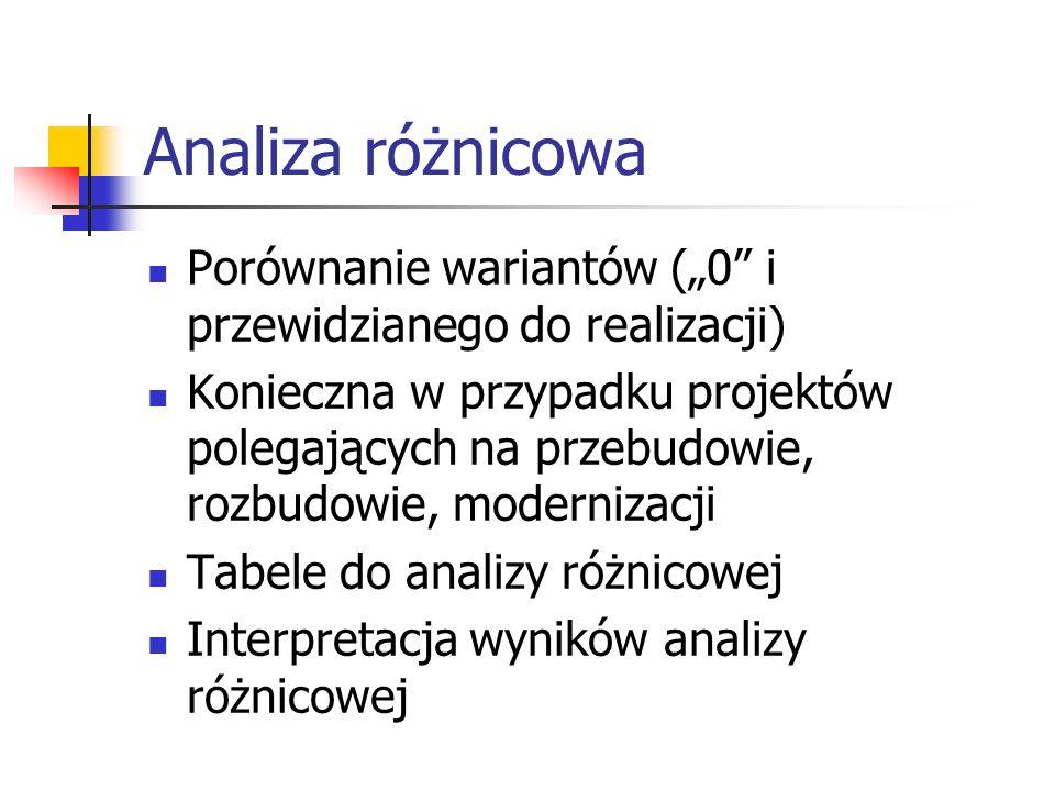 Analiza różnicowa Porównanie wariantów (0 i przewidzianego do realizacji) Konieczna w przypadku projektów polegających na przebudowie, rozbudowie, modernizacji Tabele do analizy różnicowej Interpretacja wyników analizy różnicowej