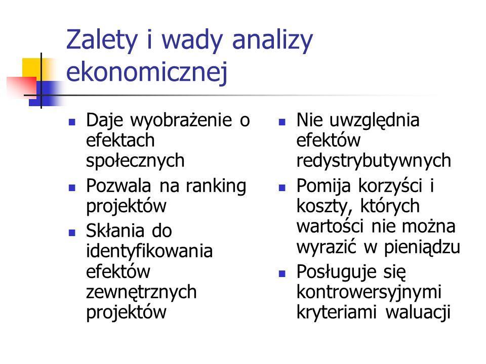 Zalety i wady analizy ekonomicznej Daje wyobrażenie o efektach społecznych Pozwala na ranking projektów Skłania do identyfikowania efektów zewnętrznyc