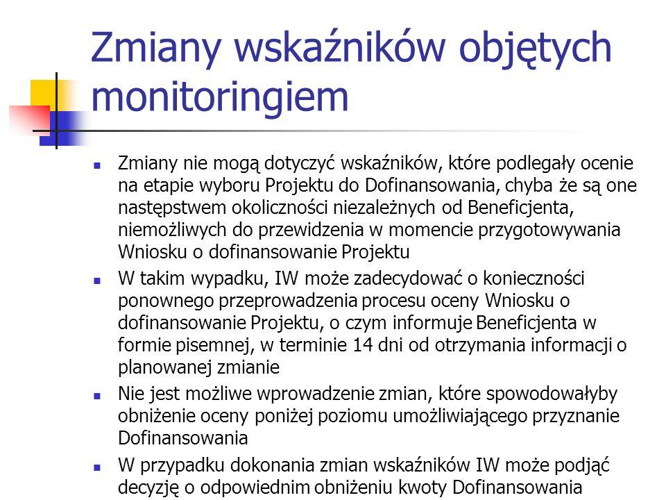 Zmiany wskaźników objętych monitoringiem Zmiany nie mogą dotyczyć wskaźników, które podlegały ocenie na etapie wyboru Projektu do Dofinansowania, chyba że są one następstwem okoliczności niezależnych od Beneficjenta, niemożliwych do przewidzenia w momencie przygotowywania Wniosku o dofinansowanie Projektu W takim wypadku, IW może zadecydować o konieczności ponownego przeprowadzenia procesu oceny Wniosku o dofinansowanie Projektu, o czym informuje Beneficjenta w formie pisemnej, w terminie 14 dni od otrzymania informacji o planowanej zmianie Nie jest możliwe wprowadzenie zmian, które spowodowałyby obniżenie oceny poniżej poziomu umożliwiającego przyznanie Dofinansowania W przypadku dokonania zmian wskaźników IW może podjąć decyzję o odpowiednim obniżeniu kwoty Dofinansowania